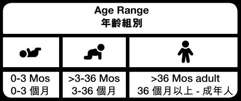 Age_range